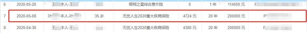 梧优理赔,横琴无忧人生2020